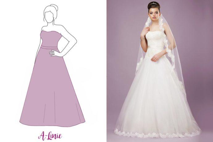 f2314b21892166 Welche, der 4 typischen Brautkleid Formen passt zu meiner Figur?